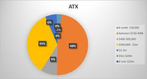 ATX chart